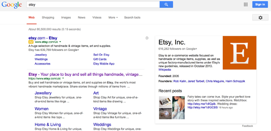 When you google Etsy their Google + page dominates the right hand part of the page.